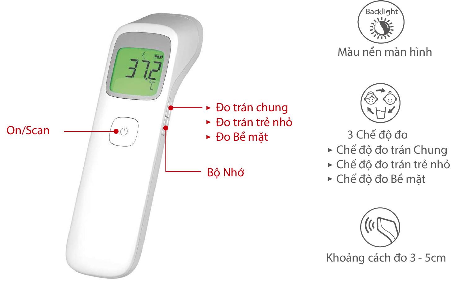 Các chức năng của nhiệt kế