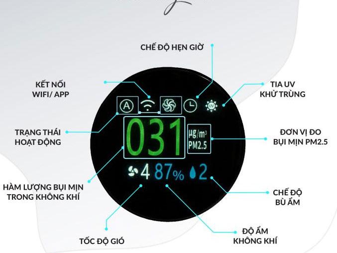 Màn hình hiển thị thông số kỹ thuật chính xác
