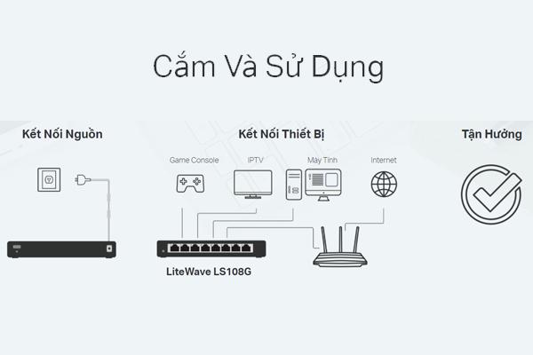 Bộ chia mạng switch TP-Link LS108G (8 cổng)