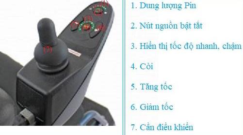 Chức năng của bảng điều khiển xe lăn