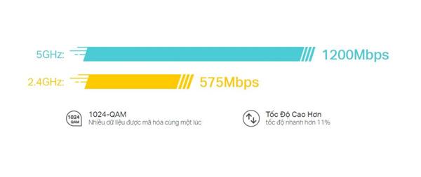 Bộ phát wifi TP - link