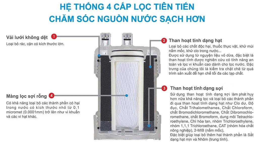 Hệ thống màng lọc siêu sạch được kích hoạt