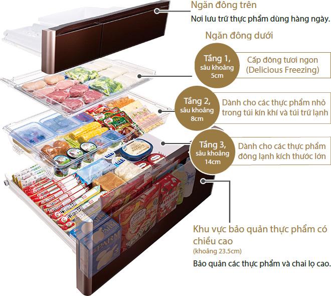 Ngăn đông dưới của tủ lạnh Hitachi