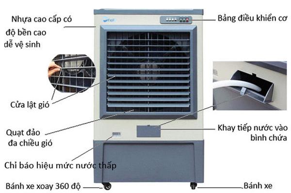 Máy làm mát Air Cooler FujiE AC-60 có 4 bánh xe giúp di chuyến đến nơi cần sử dụng dễ dàng