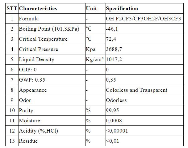 Thành phần trong gas lạnh R404A