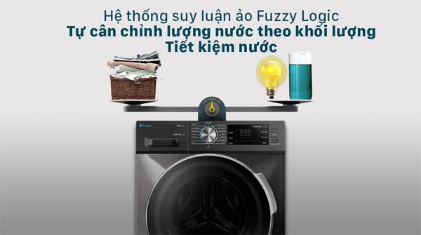 Máy giặt lồng ngang Casper