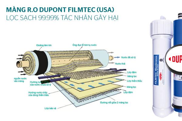 Máy lọc nước RO 9 lõi Sunhouse SHA8819K