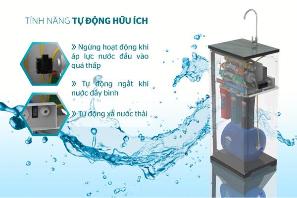 Máy lọc nước RO Sunhouse SHA88115K 10 lõi