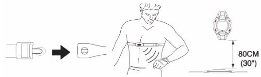 mang dây đeo ngực của đồng hồ đo nhịp tim HRM-M10