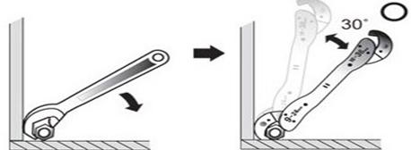 Cờ lê đa năng Magic Wrench WR-6000 thao tác một cách liên tục với góc mở 30 độ