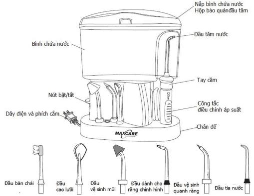 Hình ảnh cấu tạo và các bộ phận của máy tăm nước Max-456