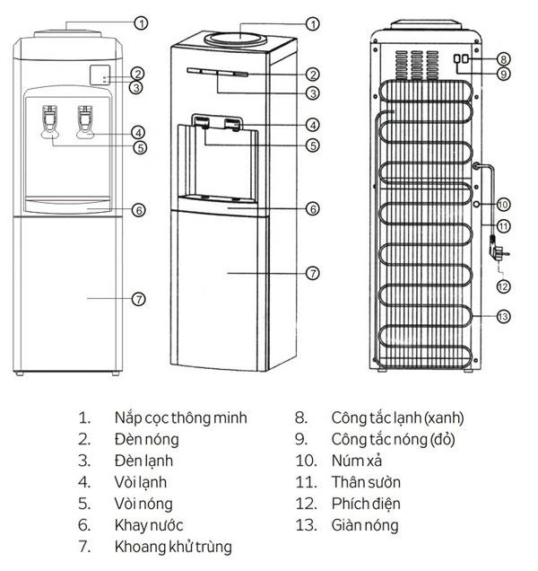 Máy làm nóng lạnh nước uống Kangaroo KG-34C