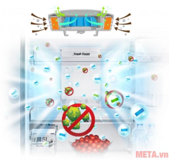 Tủ lạnh 203 lít Samsung RT20HAR8DSA sử dụng công nghệ làm lạnh đa chiều.