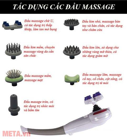 Tác dụng của các đầu massage cầm tay Buheung MK-208 NEW