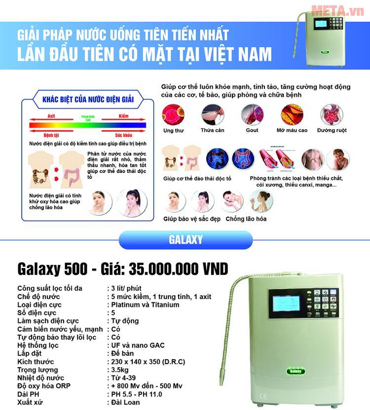 Công dụng của máy lọc nước điện giải Galaxy