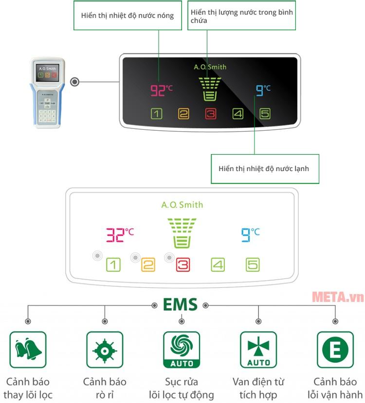 Máy lọc nước RO cây đứng A.O.Smith ADR75-V-ET-1 tích hợp hệ thống kiểm soát điện tử (EPM).