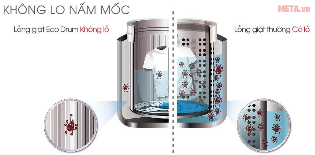 Máy giặt cửa trên 8 kg Sharp ES-U80GV-H có lồng giặt không lỗ