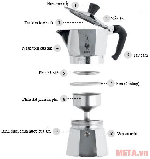 Cấu tạo của ấm pha cà phê Bialetti.