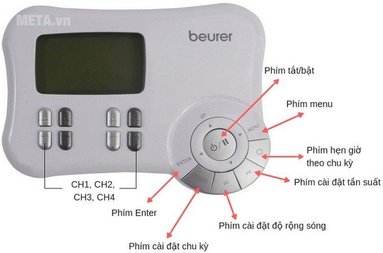 Các phím chức năng của máy massage xung điện Beurer EM80
