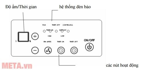 Bảng điều khiển của máy hút ẩm công nghiệp FujiE HM-6480EB
