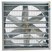 Quạt thông gió công nghiệp iFan 54C