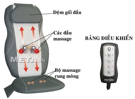 Các bộ phận của đệm massage ô tô Max-635