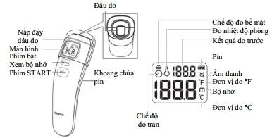 nhiệt kế điện tử đo trán MC-720