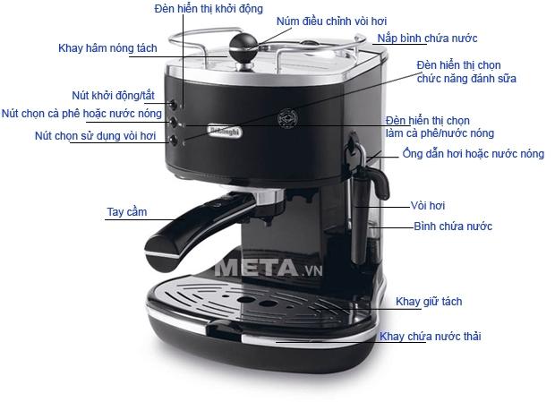 Các bộ phận của máy pha cà phê Delonghi Pump Espresso ECO310.BK