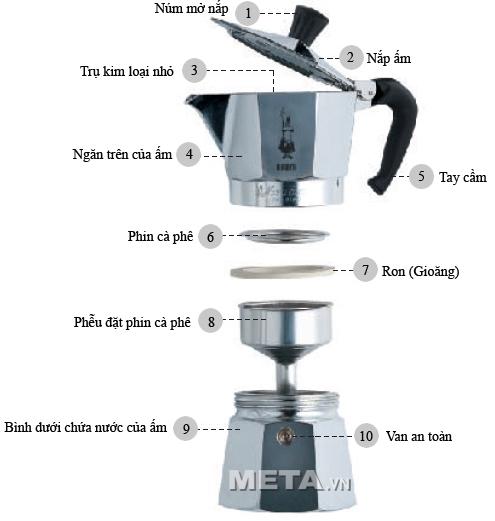 Cấu tạo của ấm pha cà phê Bialetti Moka Express 9TZ BCM-1165