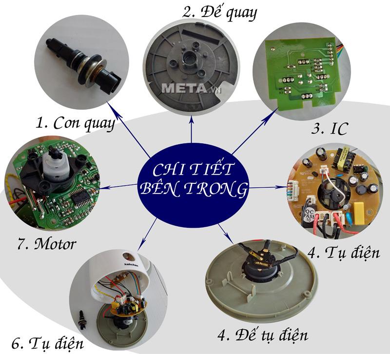 Chi tiết các bộ phận bên trong của máy  đánh sữa Kahchan EP2178