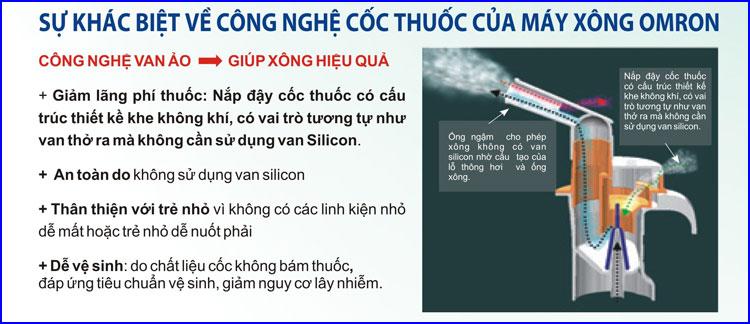 Máy xông mũi họng Omron NE-C801 giúp xông hiệu quả với công nghệ van ảo