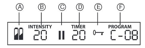 cấu tạo của đai massage bụng Beurer EM35