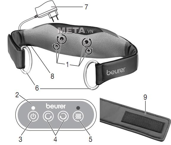 Các bộ phận của đai massage lưng, vai, cổ Beurer MG148