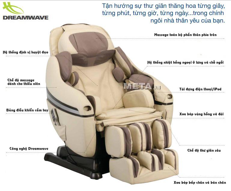Ghế massage toàn thân Inada Dreamwave HCP-11001D