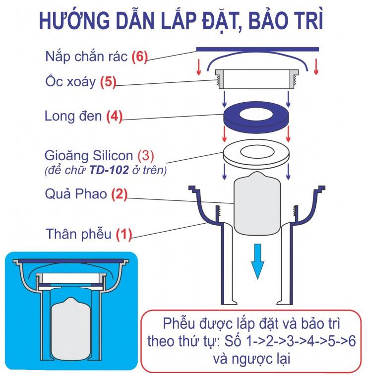 Cách lắp đặt phễu thoát nước chống tràn TD-102