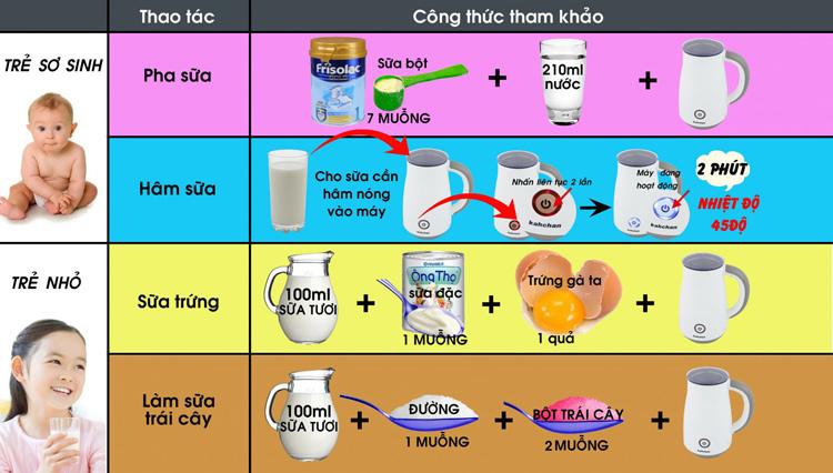 Công thức tham khảo cho bé với máy đánh sữa đa năng EP2178