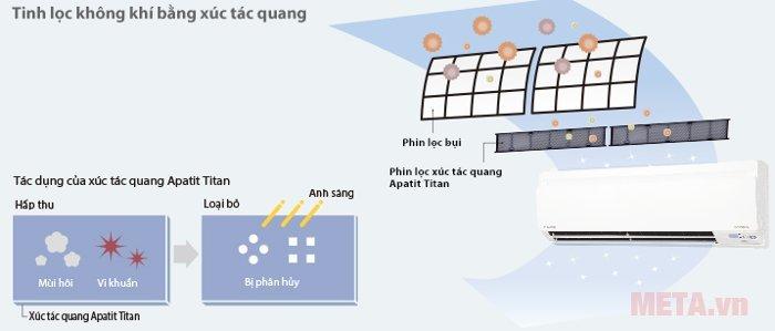Điều hòa Daikin 1 chiều 18000BTU FTKS50GVMV/RKS50GVMV diệt khuẩn hiệu quả