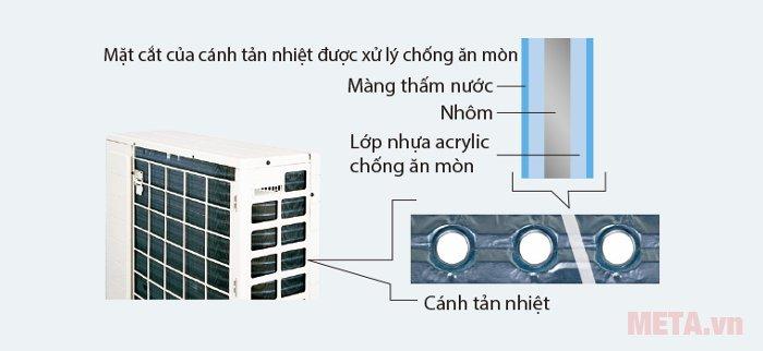 Điều hòa Daikin 1 chiều 18000BTU FTKS50GVMV/RKS50GVMV có cánh tản nhiệt dàn nóng chống ăn mòn
