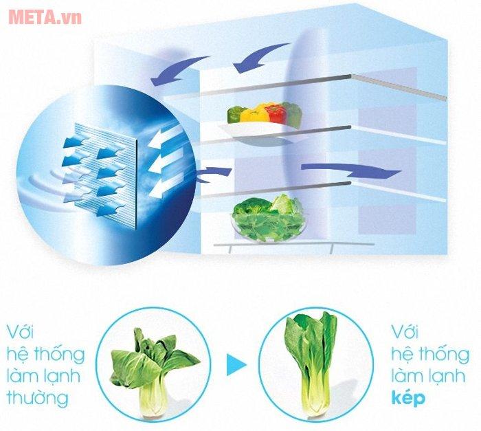 Tủ lạnh 585 lít Sharp SJ-XP590PG-SL sử dụng hệ thống làm lạnh kép