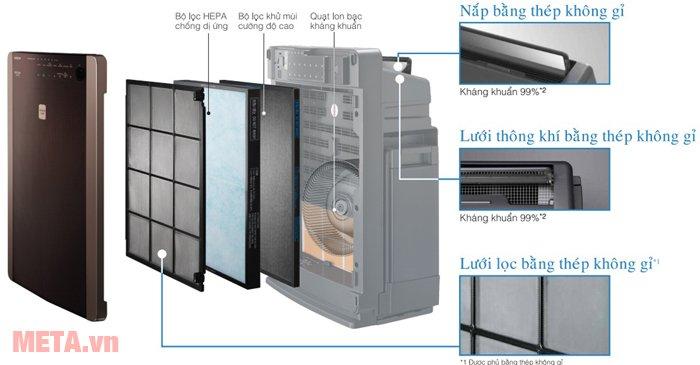 Máy lọc không khí Hitachi EP-A8000 có bộ phận lưới lọc được làm bằng thép không gỉ
