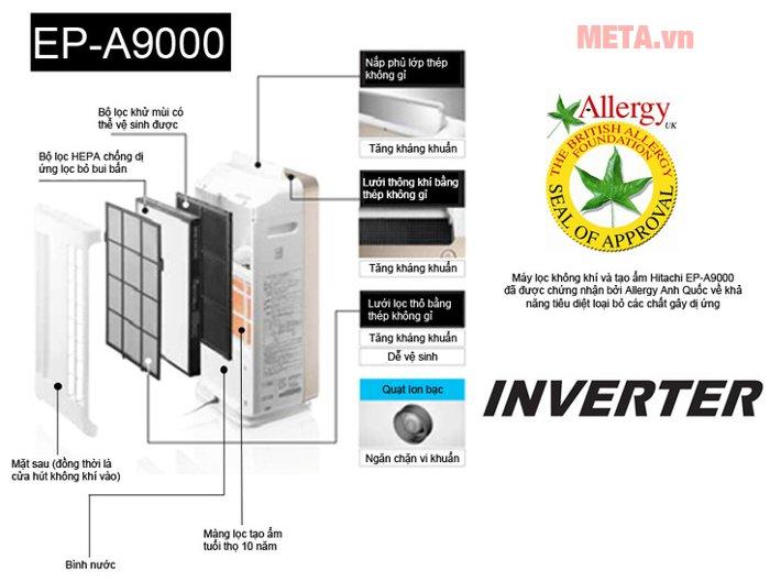 Máy lọc không khí Hitachi EP-A9000 có bộ lọc được làm bằng thép không gỉ