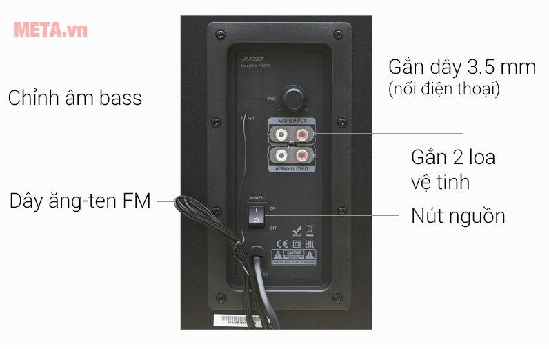 Các cổng kết nối của loa Fenda A180X