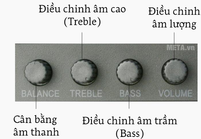 Hệ thống điều chỉnh của loa SoundMax A4000 4.1