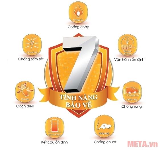 Tủ lạnh chống khuẩn SJ-X251E-SL có 7 tính năng bảo vệ ưu việt