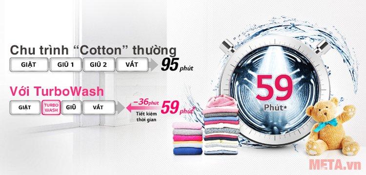 Sử dụng các chương trình giặt vải Cotton