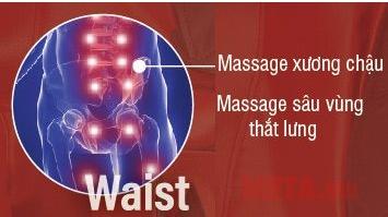 Massage sâu vùng xương chậu
