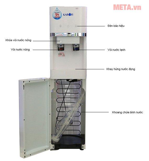 Cấu tạo cây nước nóng lạnh Karofi hút bình HC300-W