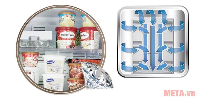 Tủ lạnh Panasonic NRBL268PSVN có công nghệ làm lạnh Prama đa chiều