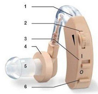 Các bộ phận của máy trợ thính Beurer HA20