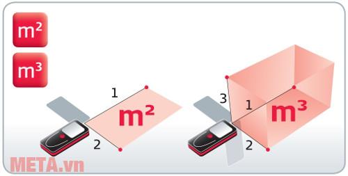 Máy đo khoảng cách laser Leica DISTO D2 có khả năng đo khoảng cách trực tiếp và gián tiếp